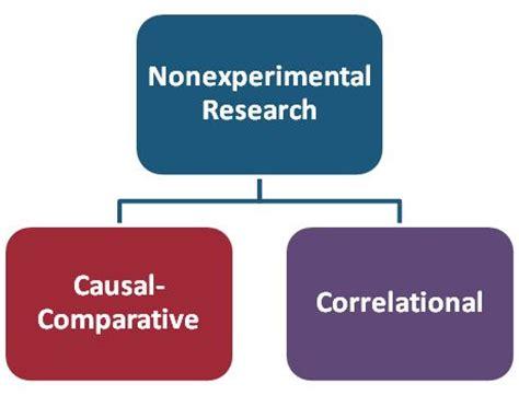 Critiquing literature review qualitative research