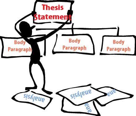 Philosophy Dissertation Examples - UK Essays